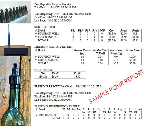Typical report produced by Easybar liquor system depicting pour cost