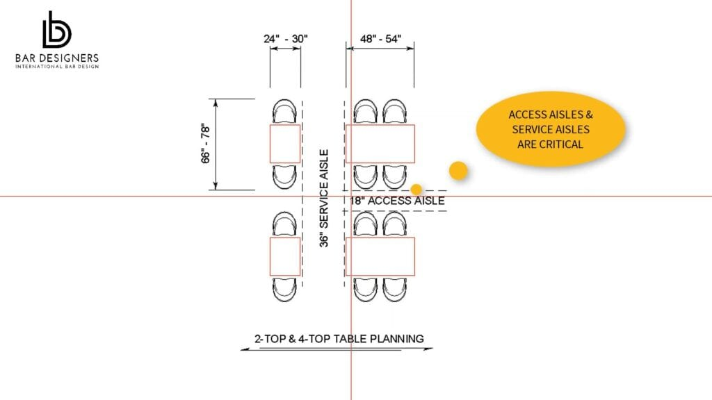 Architectural plan of 2 & 4-top table seating clearances