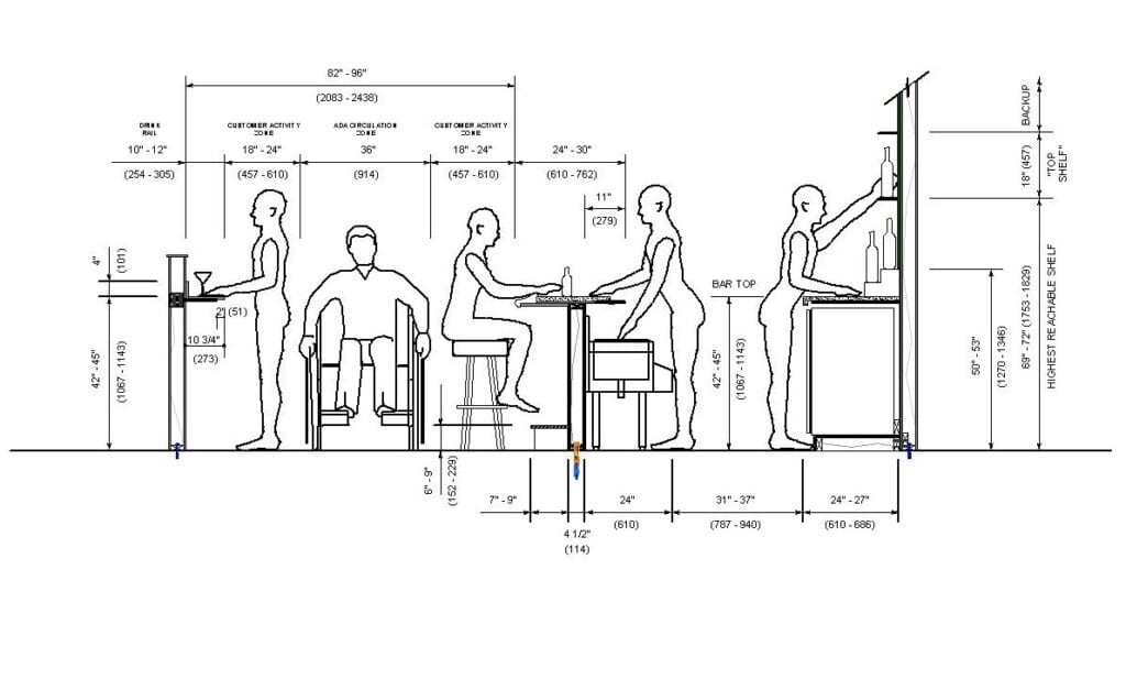 Architectural section of a commercial bar with all clearances