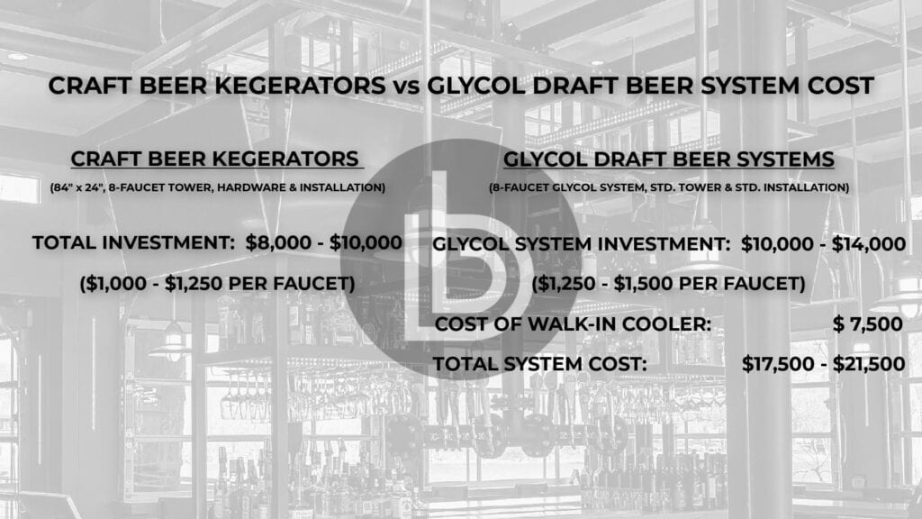Summary of the costs and benefits of glycol draft beer systems and custom kegerator draft beer systems