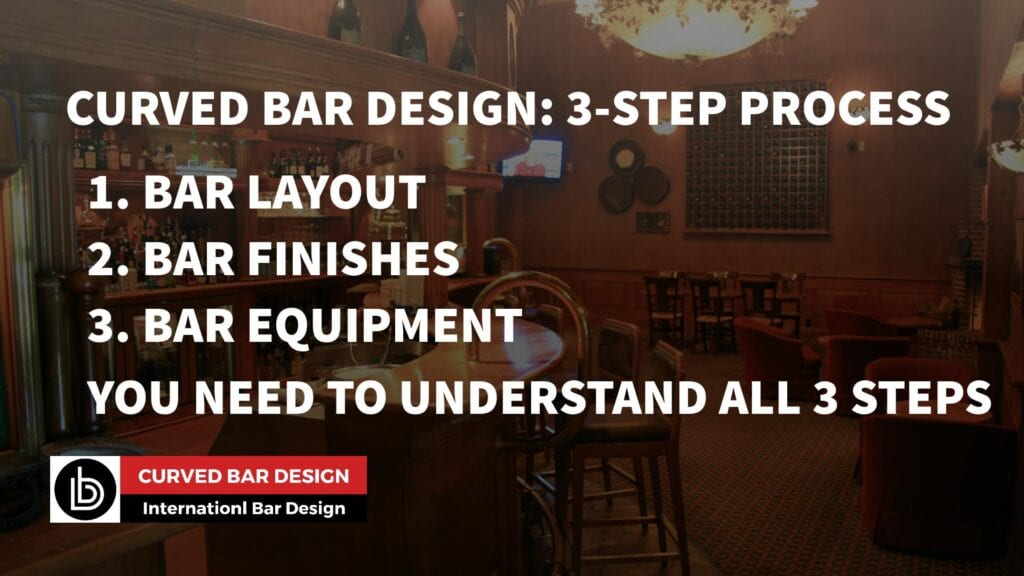 Image of 3-step process for curved bar design