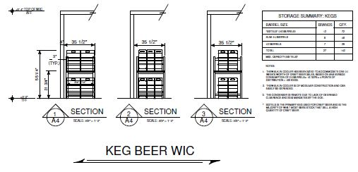 Analysis of walk-in cooler for hotel bar draft beer system